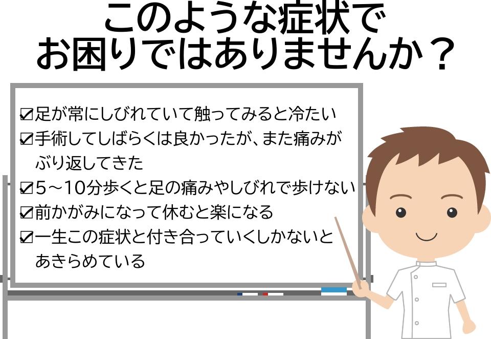 松江市みどり整体 脊柱管狭窄症 ホワイトボード
